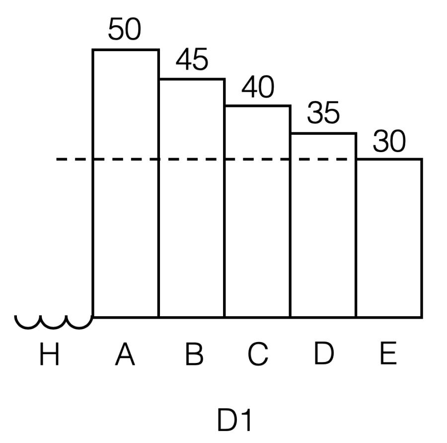PE10 D1