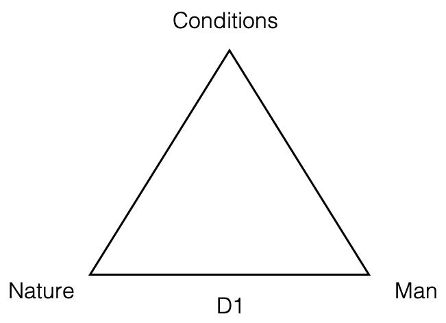 PE7 D1
