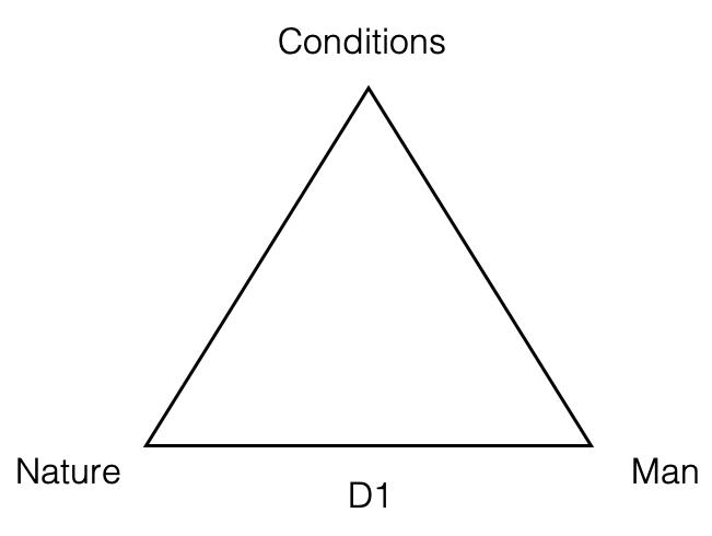 PE8 D1